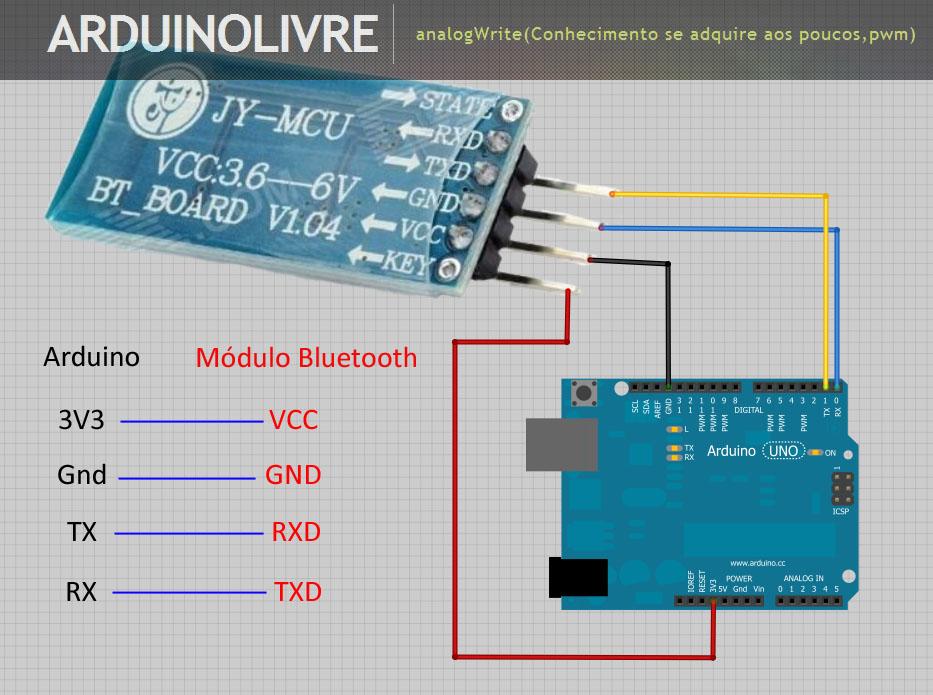 Arduino App Inventor Bluetooth Parte 1 Arduinolivre